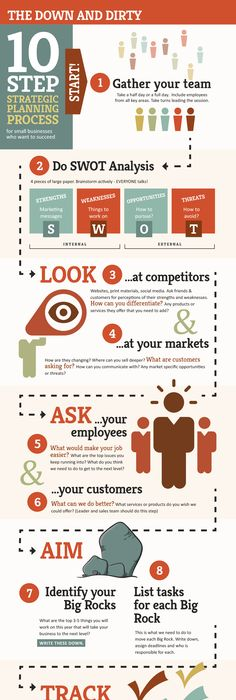 Strategic Planning Models  Leadership Strategic Execution