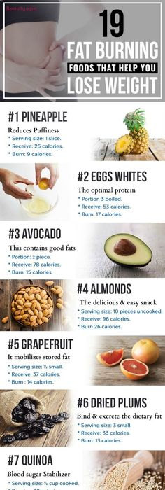 Food that burns fat fast