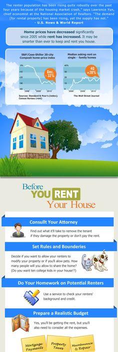 free property management software Rentals Pinterest Property
