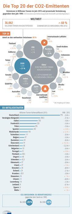 Infographik: Rechte von EU-Bürgern im Vereinigten Königreich. Die ...