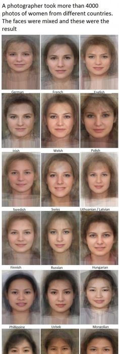 Typical Russian Woman Than There