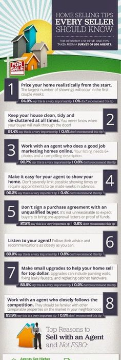When to Cave How Long Should You Wait Before Lowering Your Asking - home purchase agreement