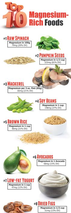 Top  MagnesiumRich Foods  Magnesium Foods Infographic And Axe
