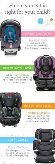New Mom Series: Car Seat Installation | Car seat safety, Mom series ...