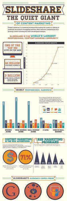Visual Marketing Plan  Personal Marketing Plans