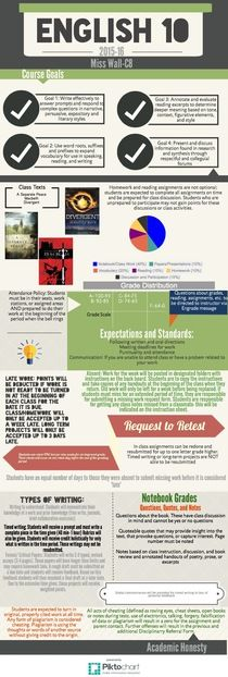 Infographic Creative Syllabus Templates  Syllabus Template