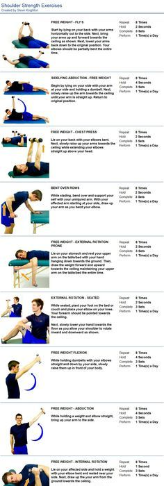 Subscapularis Tendon Tears Swimmers Shoulder Pinterest-5366