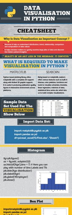 infographics, data science, analytics, data exploration in python