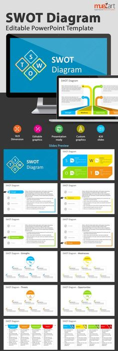 The Agile Business Latest Infographics Pinterest Business - change management plan template