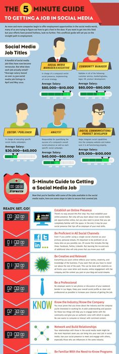 Social Media Job Description Meme  Social Media    Meme