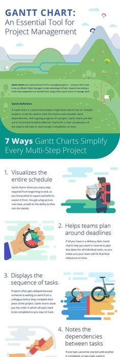 Learn why managing projects is impossible with spreadsheets and why