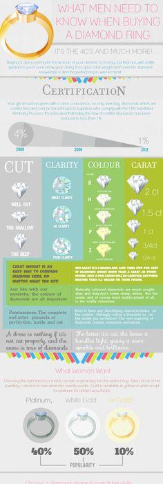 Kardashian Wedding vs Average Wedding Price   Infographic   Pinterest