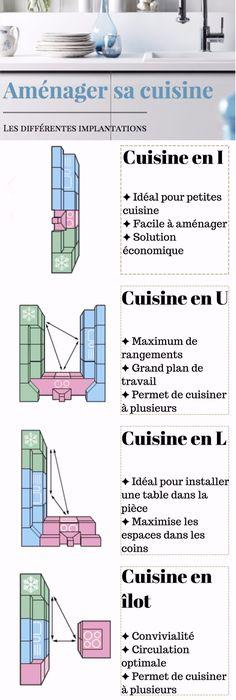 12 astuces gain de place pour aménager ma petite cuisine Corner - Amenagement Cuisine En U