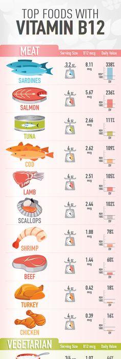 Potassium Rich Foods Chart Nutrition Health  A Healthy You