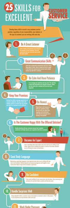 Top 20 Customer Service Soft Skills to Master (Infographic): http ...
