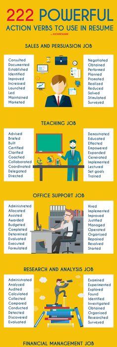 Resume Power Words Captivating 20 Resume Power Words  Infographic  Careerblissashton Wait