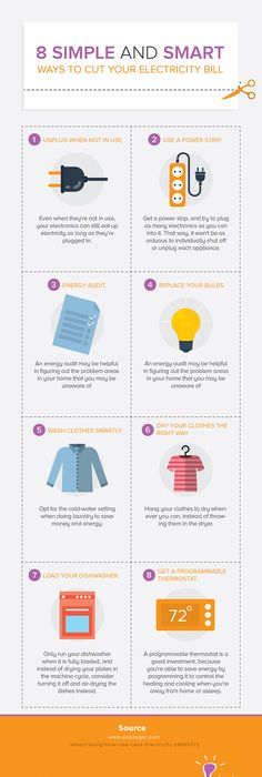Infographic How To Hack Your Electric Bill  Electricity Bill
