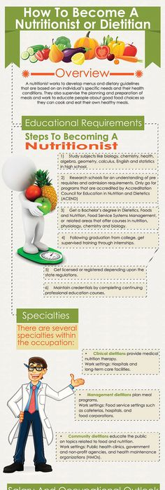 Career Tips For New Graduate Dietitians  Dietitian Without