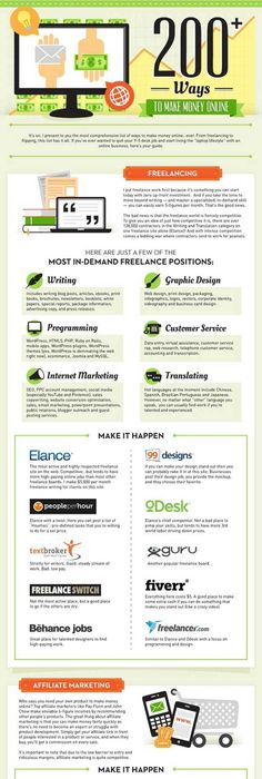 There are tons of ways to make money online, in your spare time and maybe  with very little effort. From freelancing to flipping sites, this  infographic ...