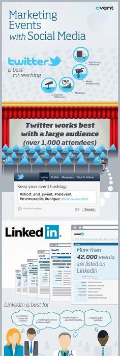 Marketing Proposal Sample Format Marketing Events Pinterest - copy blueprint events snapchat