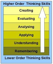 bloom's revised taxomony - an update to bloom's digital taxonomy
