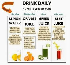 Health Benefits And Optimal Cellular Nutrition With Fruit Juices | Our Daily Ideas