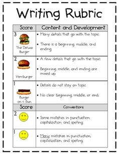 Writing prompts for  th grade solving Pinterest