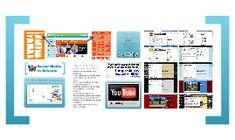 tassonomia Digitale di Bloom e applciazioni web - Social Media in Schools - via Megan Townes