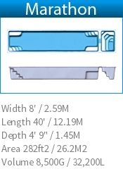 fiberglass pool kits