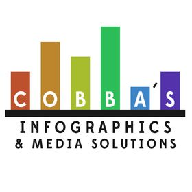 Cobba's Infographic & Media Solutions