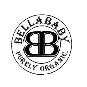 Bellababy Pty.Ltd