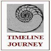Timeline Journey Home Renovations