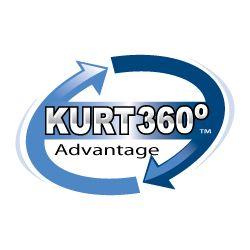 Kurt Workholding