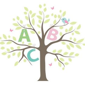 The Alphabet Tree -Australian Curriculum resources and lesson ideas for teachers