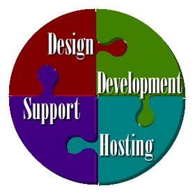Webbering Website Design, Development and Hosting