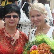 Maria Kužmova