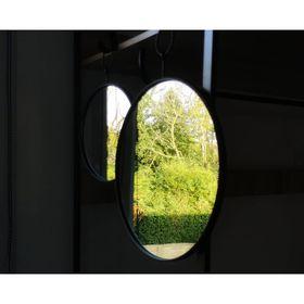 Best Mirrors Blog