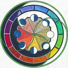 ZodiacArts.com