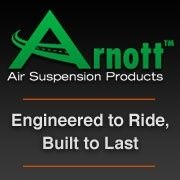 Arnott Inc  (arnottinc) on Pinterest