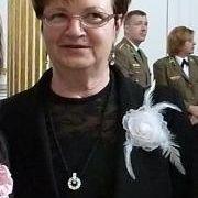 Ildikó Radványi