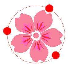 Planet Sakura