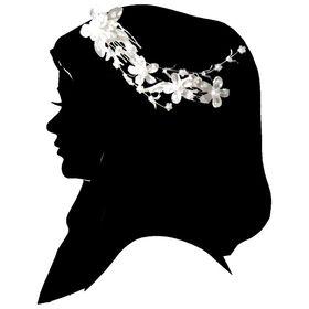 Siti Zulaikha Zolkifli