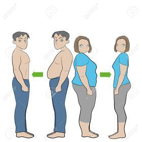 Gewichtsverlust Buch mit wöchentlichen Diäten, um Gewicht zu verlieren