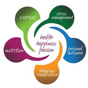 Re-Invent Health