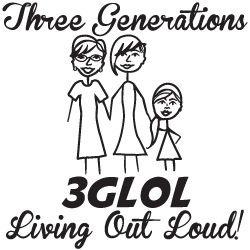 3GLOL - Blog