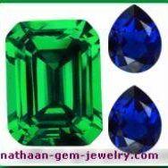 Nathaan-Gemstones Jewelry-Factory