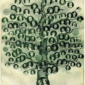 Family History Sleuth