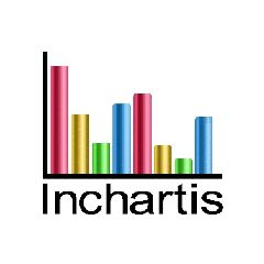 Inchartis Limited
