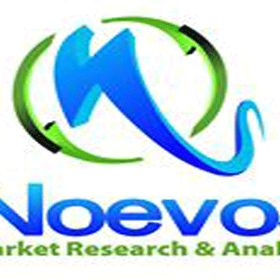 Noevos Market Research and Analysis