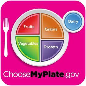 MyPlate Recipes